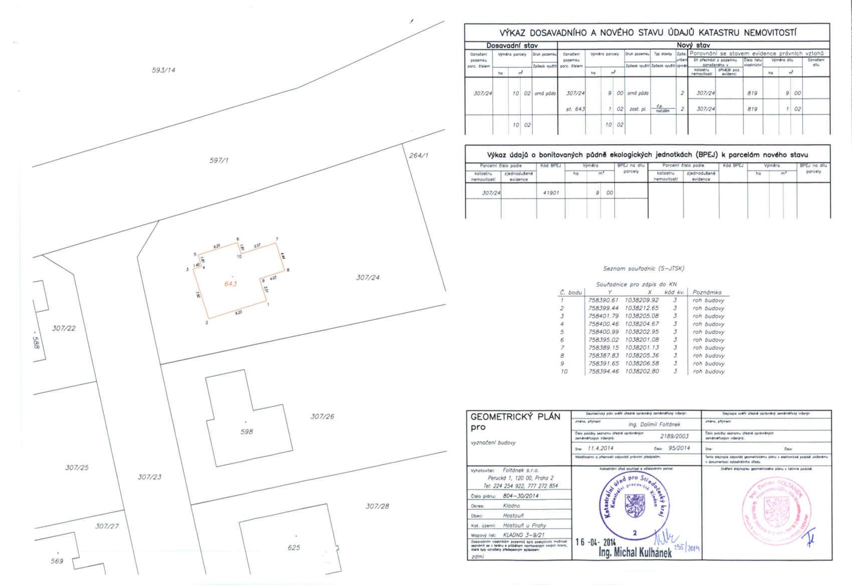Geometricky Plan Katastr Nemovitosti Geodeticka Kancelar Foltanek